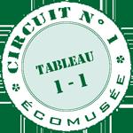 Circuit N°1 - Tableau 1-1