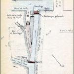 Le canal et le moulin de la Nerte Dessin