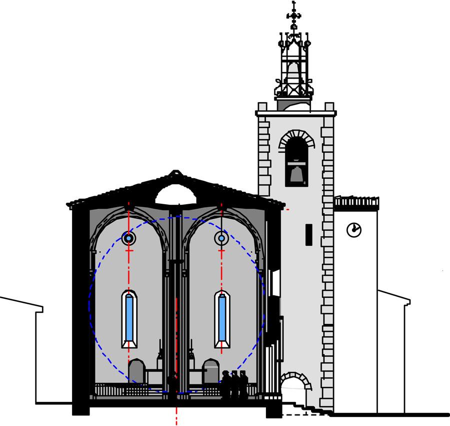 Coupe transversale 2, église Saint-Michel-archange
