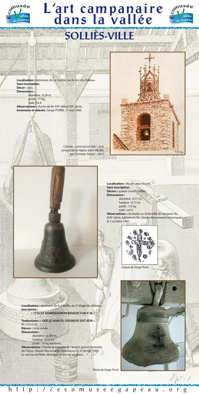 Art campanaire 14 Sollès-Ville 1