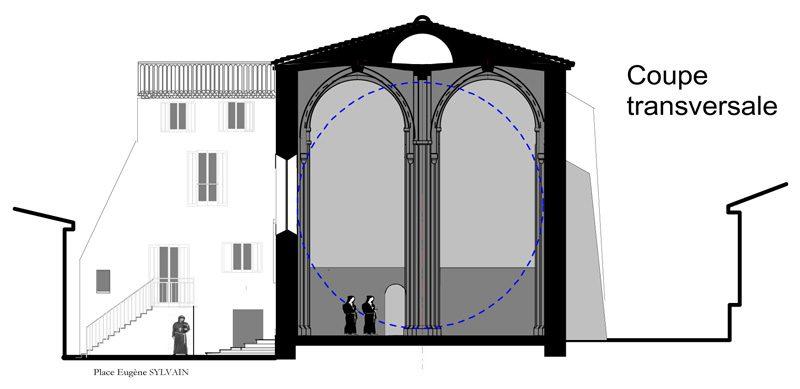 Coupe transversale, église Saint-Michel-archange