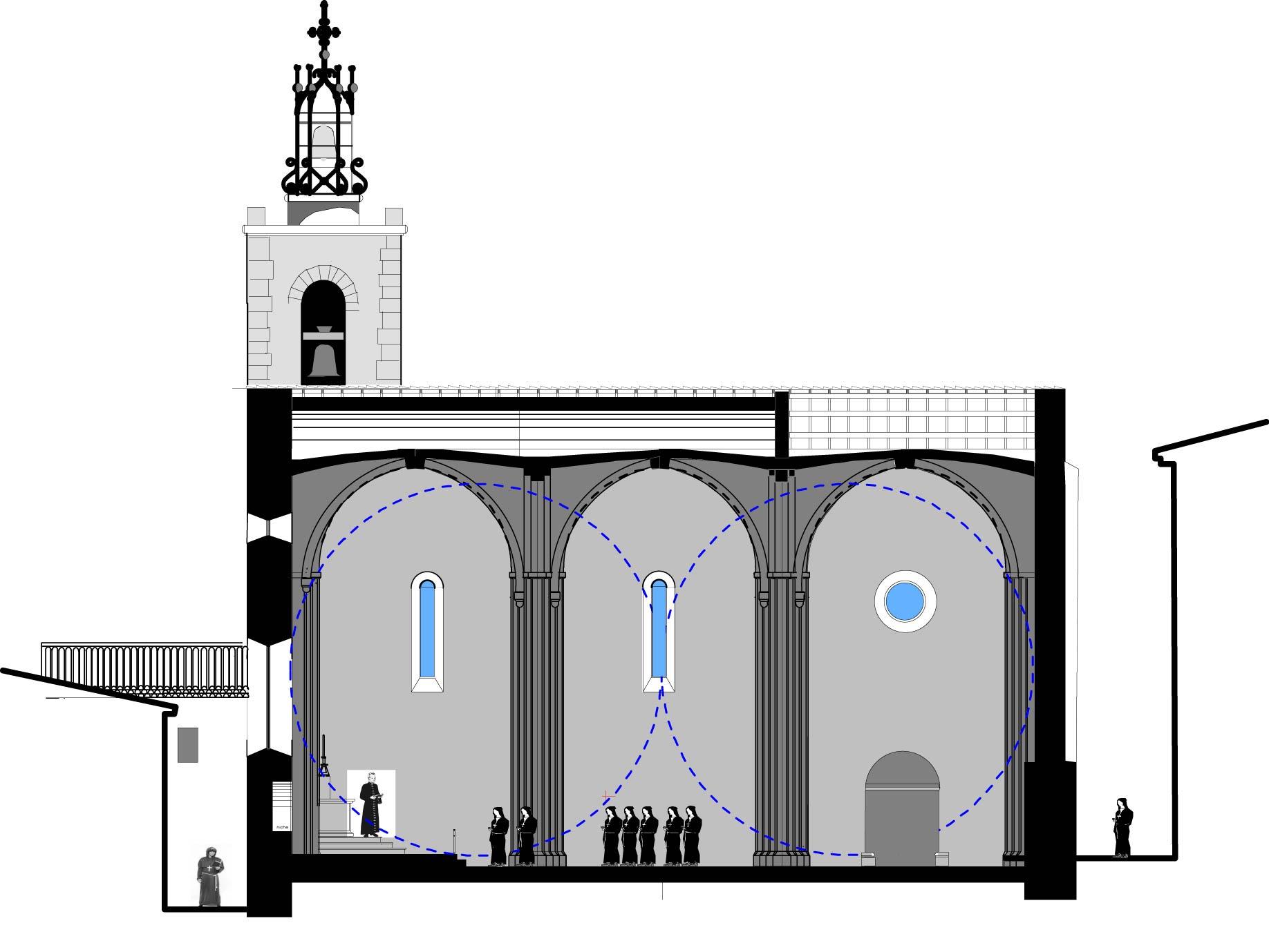 Coupe longitudinale, église-Saint-Michel