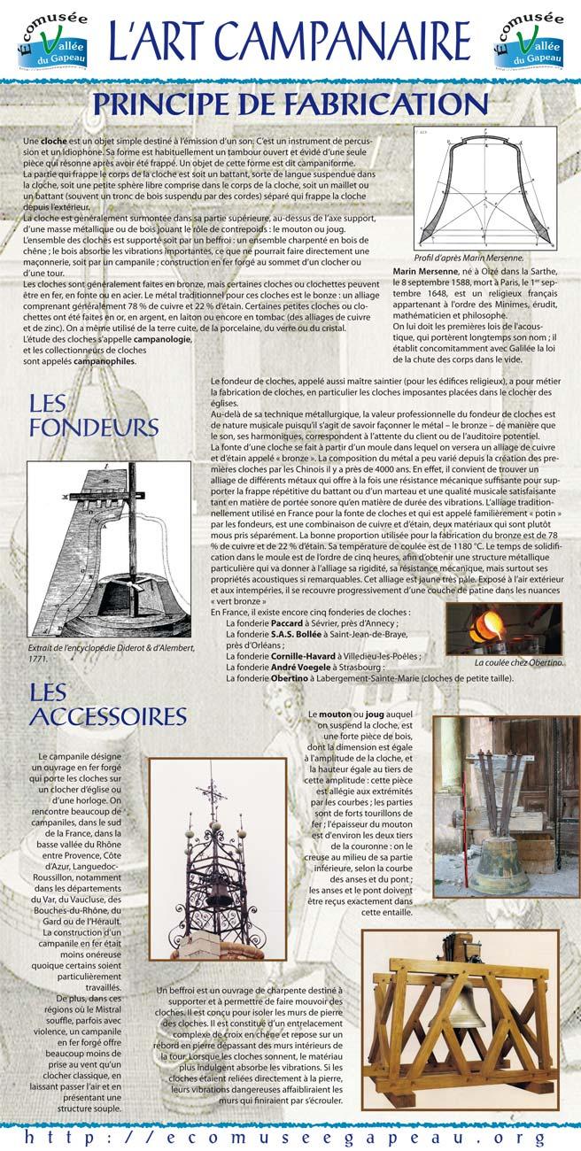 L'art campanaire, généralités (1).
