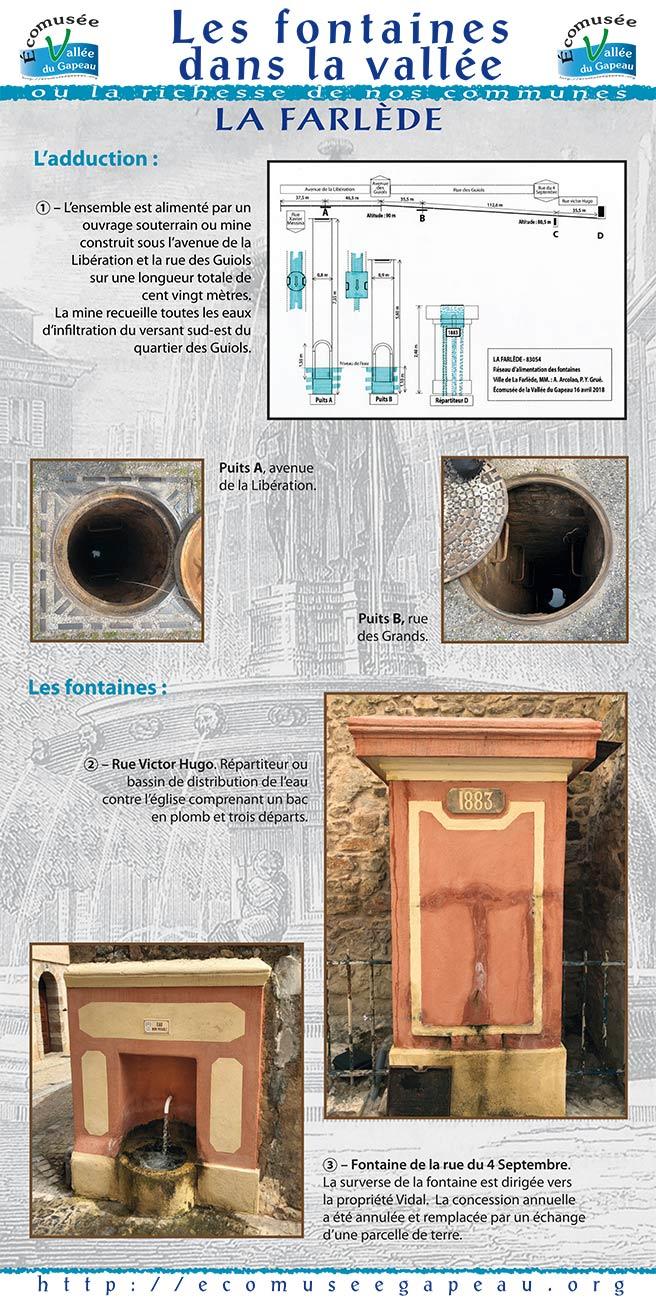 Les fontaines dans la Vallée La Farlède 1