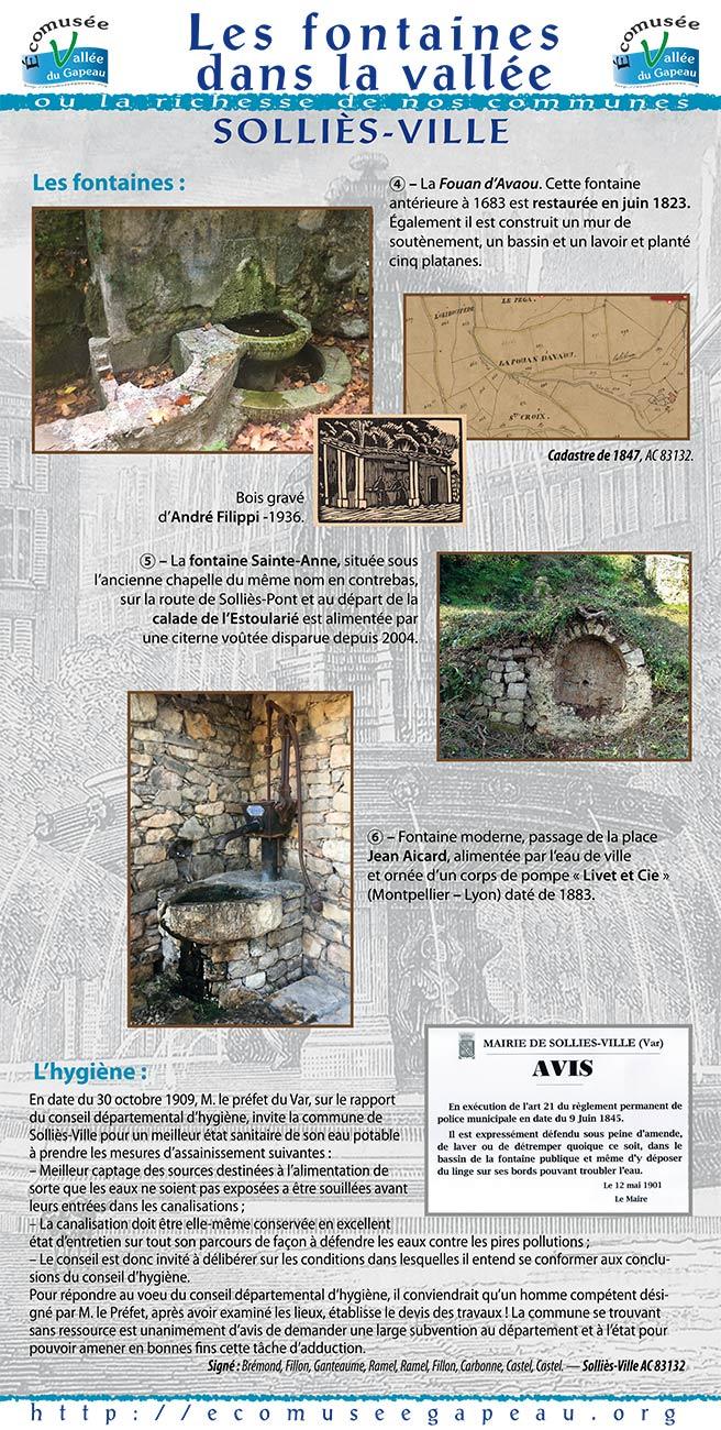 Les fontaines à Ville